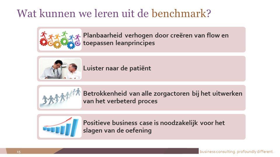business consulting. profoundly different. 15 Wat kunnen we leren uit de benchmark? Planbaarheid verhogen door creëren van flow en toepassen leanprinc