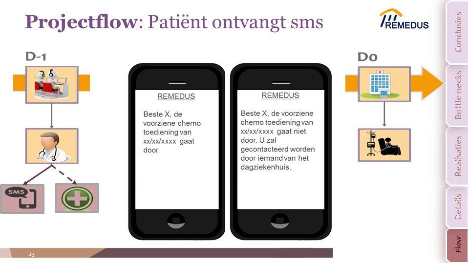 23 Projectflow: Patiënt ontvangt sms Flow Details Realisaties Bottle-necks Conclusies