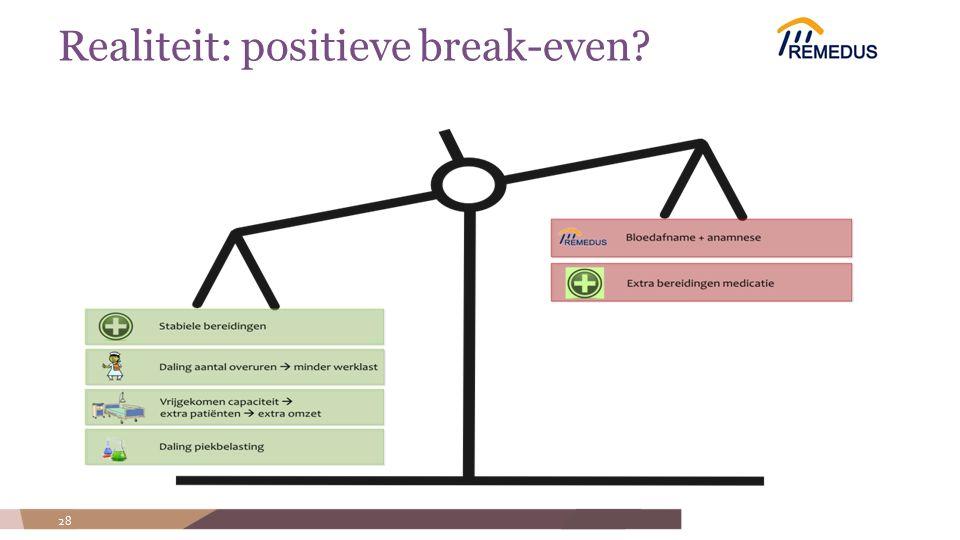 Realiteit: positieve break-even? 28
