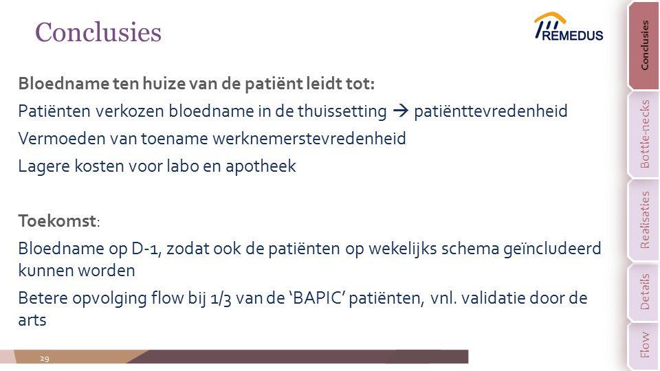29 Bloedname ten huize van de patiënt leidt tot: Patiënten verkozen bloedname in de thuissetting  patiënttevredenheid Vermoeden van toename werknemer