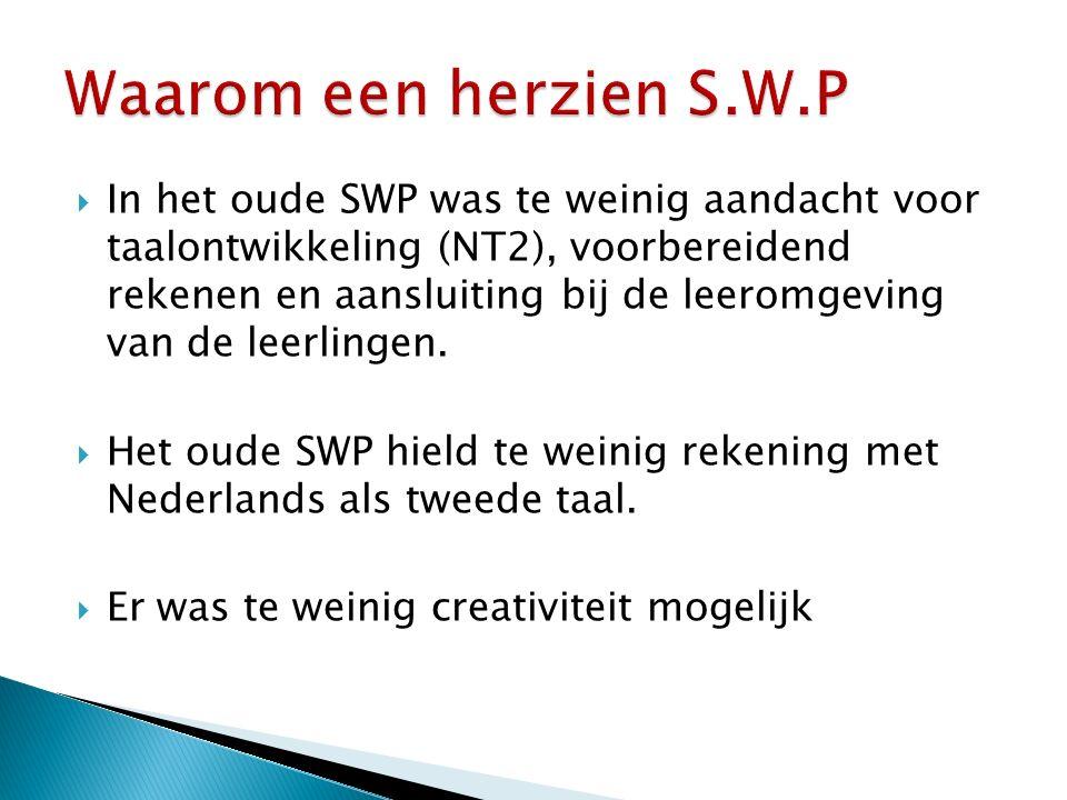 Het SWP omvat activiteiten ter versterking v/d: - Sociale en emotionele ontwikkeling - Motorische ontwikkeling - Spraak- taal ontwikkeling - Rekenkundige ontwikkeling - Creatieve ontwikkeling