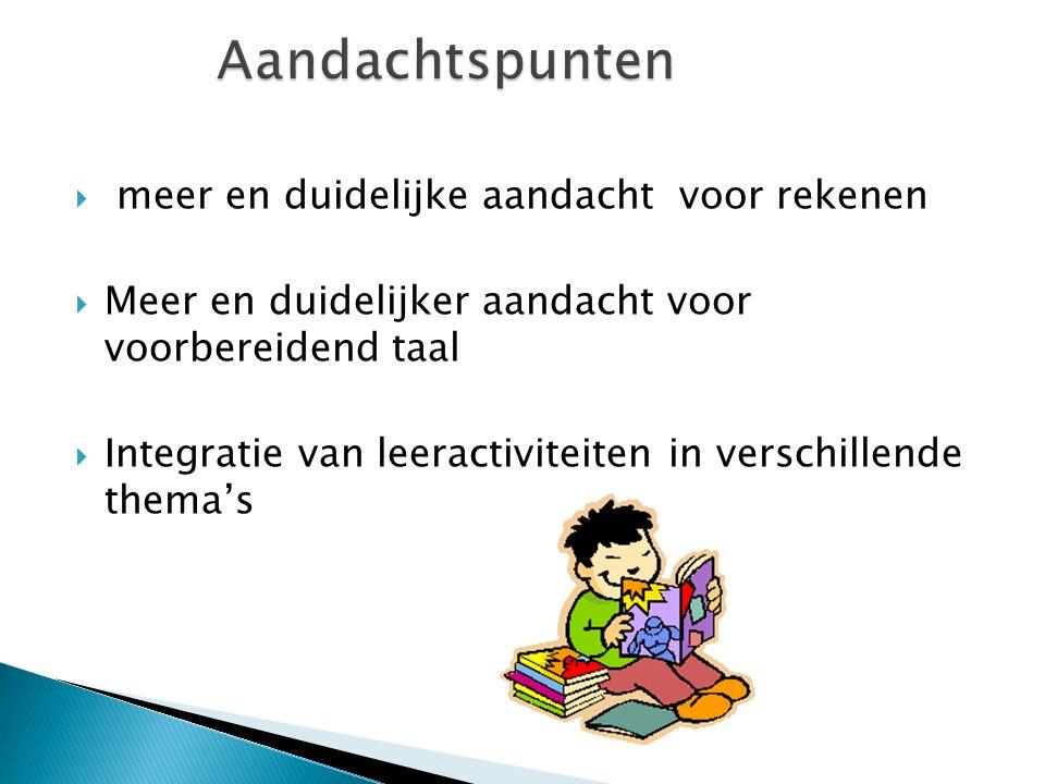 Het document kunt u ook gebruiken voor: 1.de voorbereiding van leeractiviteiten of thema's 1.