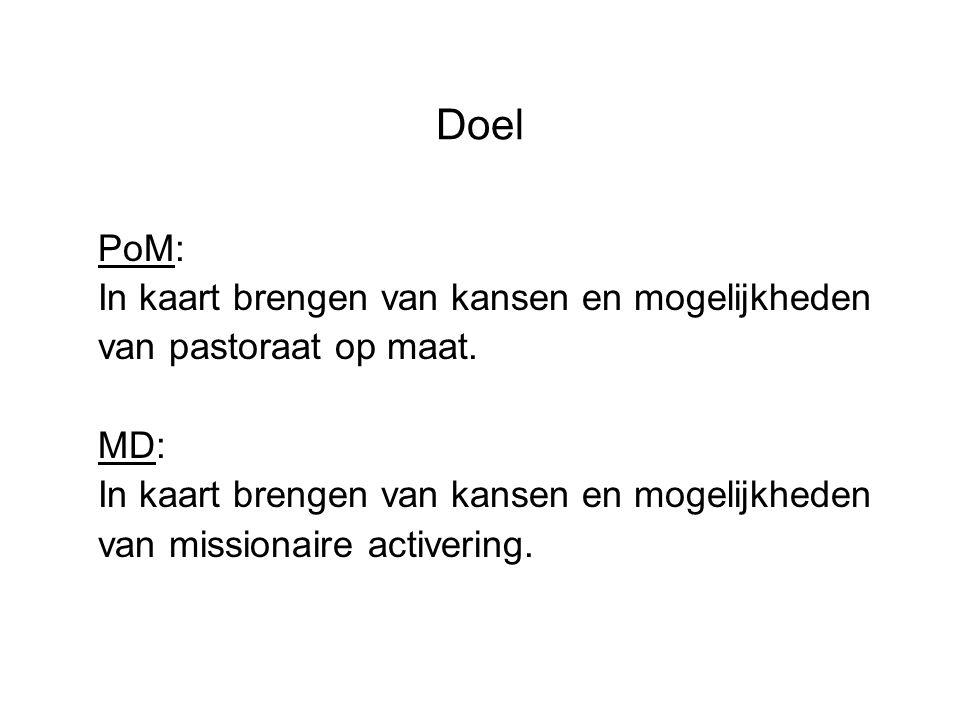Doel PoM: In kaart brengen van kansen en mogelijkheden van pastoraat op maat.