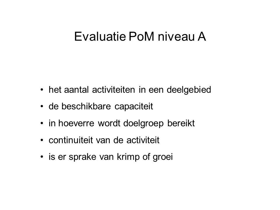 Evaluatie PoM niveau A het aantal activiteiten in een deelgebied de beschikbare capaciteit in hoeverre wordt doelgroep bereikt continuiteit van de activiteit is er sprake van krimp of groei