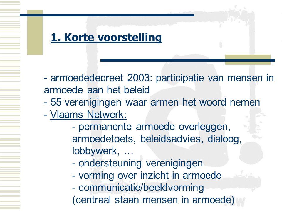 1. Korte voorstelling - armoededecreet 2003: participatie van mensen in armoede aan het beleid - 55 verenigingen waar armen het woord nemen - Vlaams N
