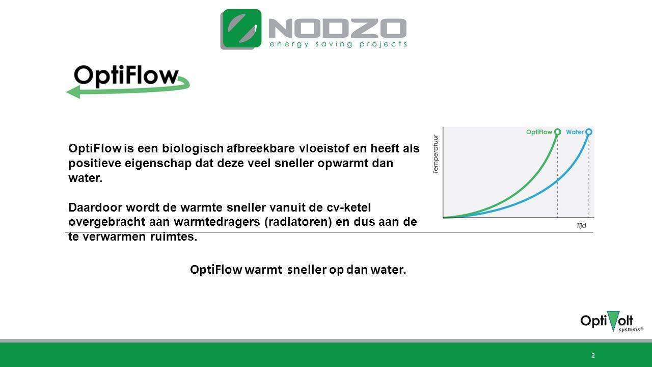 2 OptiFlow is een biologisch afbreekbare vloeistof en heeft als positieve eigenschap dat deze veel sneller opwarmt dan water. Daardoor wordt de warmte