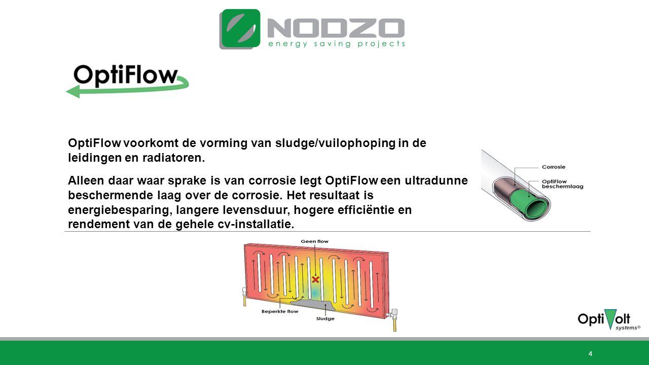 5 Wat doet OptiFlow(2).