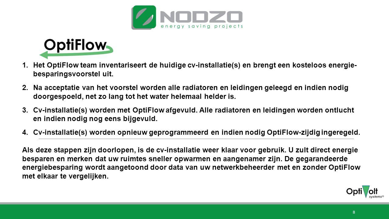 8 OptiFlow besparingen 1.Het OptiFlow team inventariseert de huidige cv-installatie(s) en brengt een kosteloos energie- besparingsvoorstel uit.