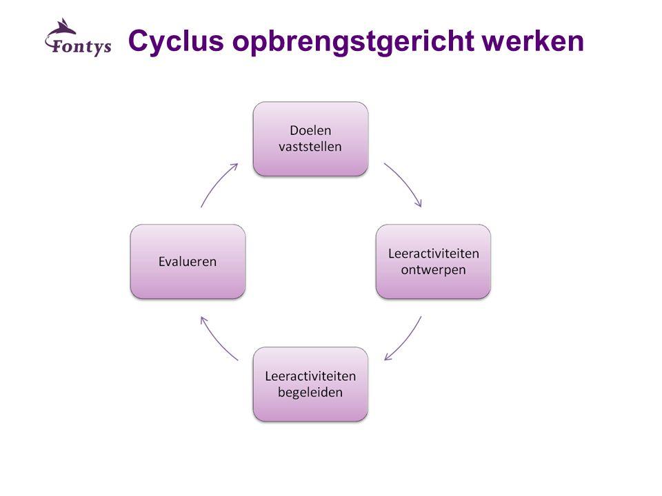 Cyclus opbrengstgericht werken