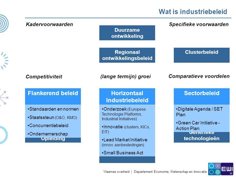 Vlaamse overheid   Departement Economie, Wetenschap en Innovatie 5 Evolutie Europees Industriebeleid Beginjaren Oliecrisis Catching-Up Lissabon EU 2020 Tussentitel 1 EGKS; ERATOM; ESA : 'sectorbeleid' Europese Gemeenschap: concurrentiebeleid (regels staatssteun) Steun nationale reconversies (ESF) – Staalplan Esprit (ICT) / Kaderprogramma R&D Competitivteit : 'ondernemingsbeleid' Grote projecten: Ariane; Airbus; ITER Galileo (intergouvernementeel) Lissabonstrategie: transformatie naar kenniseconomie - innovatiebeleid 'New industrial policy' !