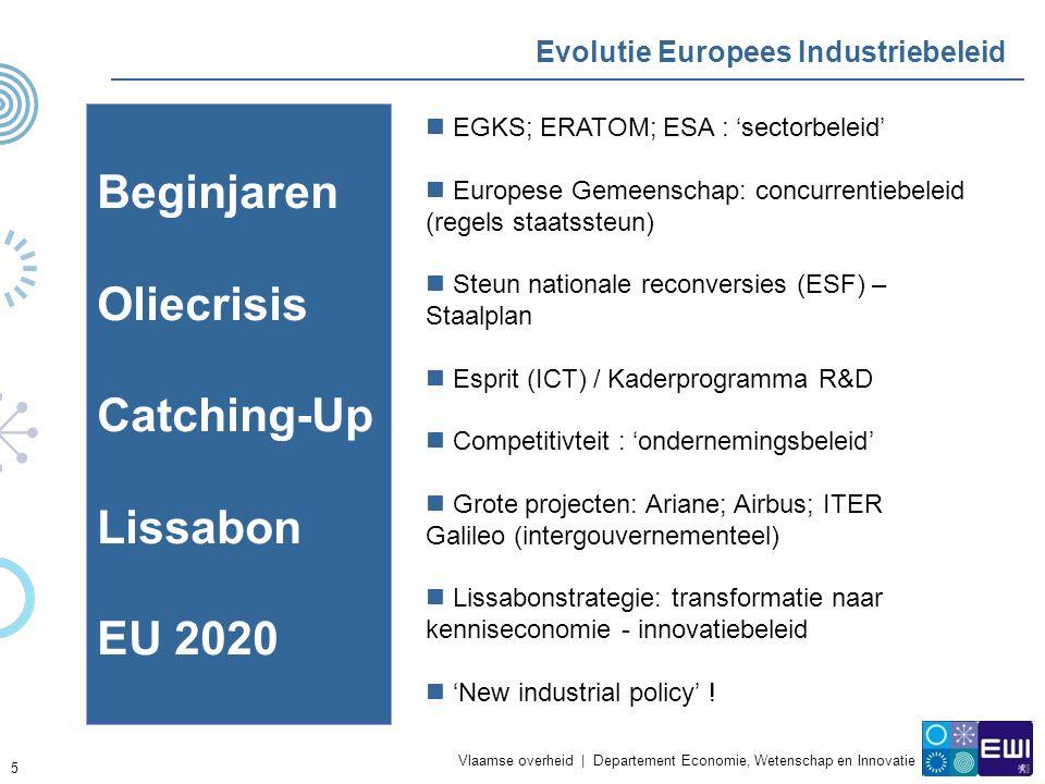 Vlaamse overheid   Departement Economie, Wetenschap en Innovatie 6 Evolutie Europees industriebeleid New Industrial Policy .