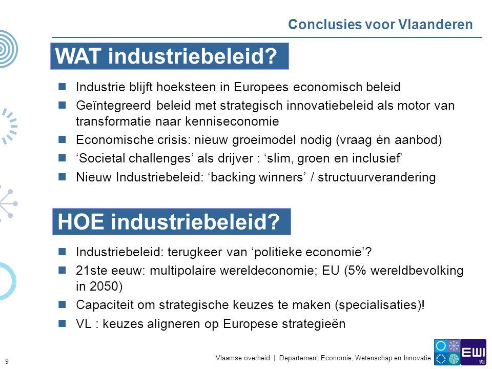 bedankt Departement Economie, Wetenschap en Innovatie (EWI) Koning Albert II-laan 35 bus 10, 1030 Brussel www.ewi-vlaanderen.bewww.ewi-vlaanderen.be   info@ewi.vlaanderen.beinfo@ewi.vlaanderen.be