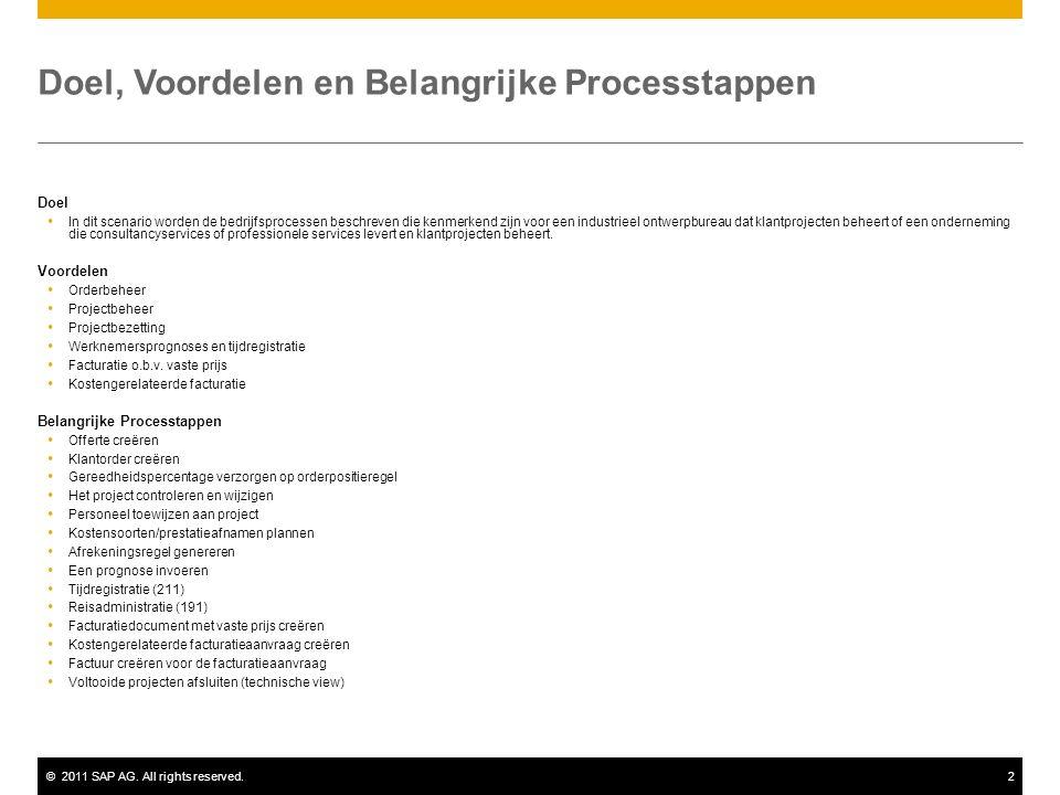 ©2011 SAP AG. All rights reserved.2 Doel, Voordelen en Belangrijke Processtappen Doel  In dit scenario worden de bedrijfsprocessen beschreven die ken