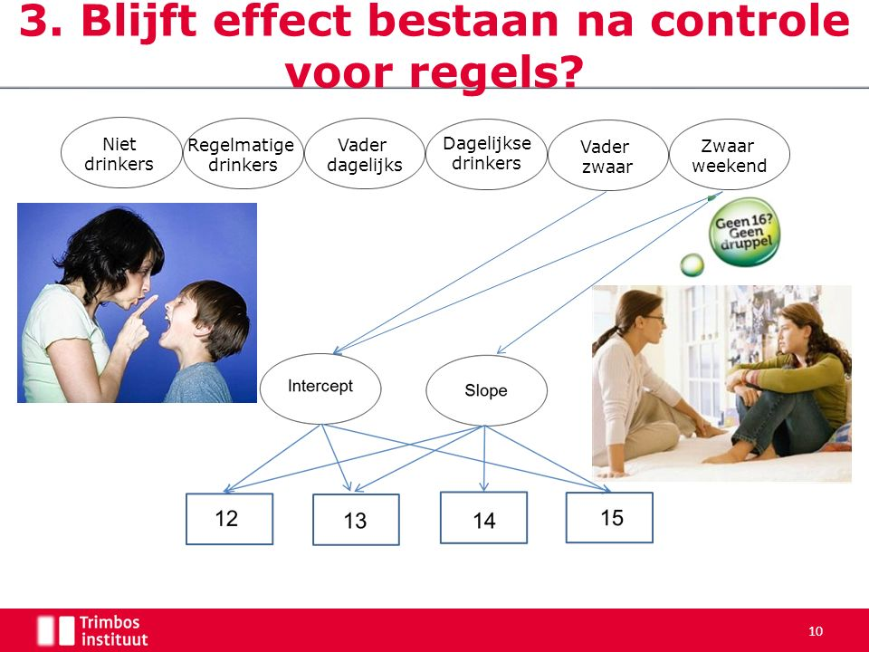10 3. Blijft effect bestaan na controle voor regels.