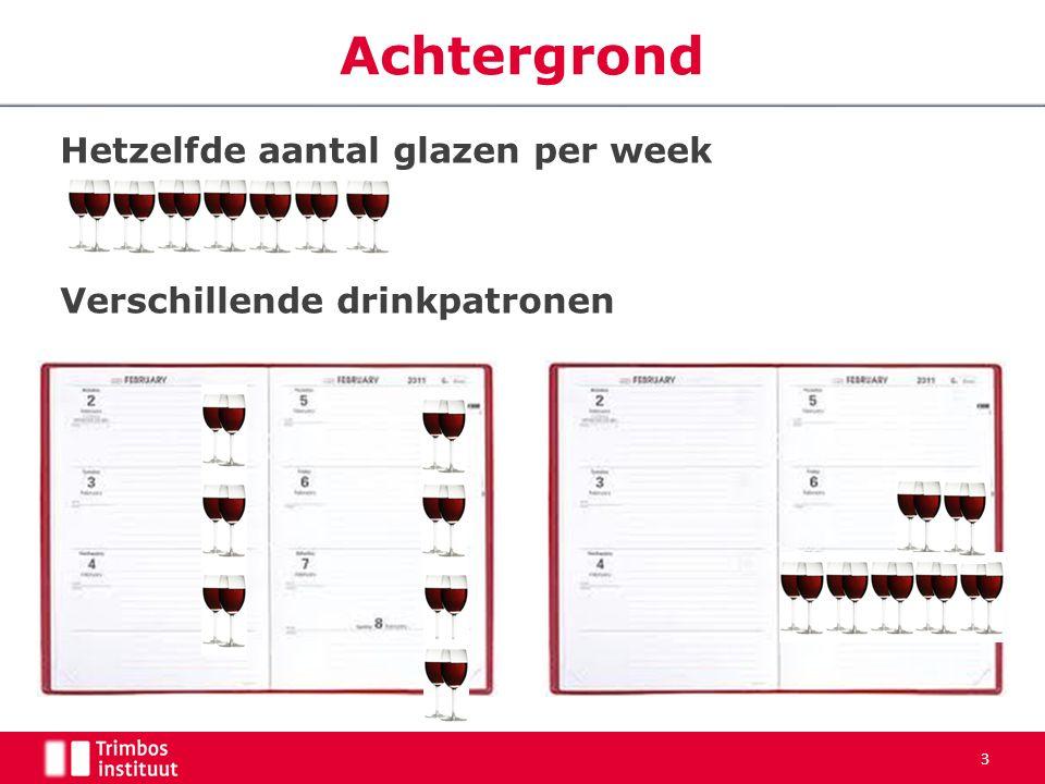 Hetzelfde aantal glazen per week Verschillende drinkpatronen 3 Achtergrond