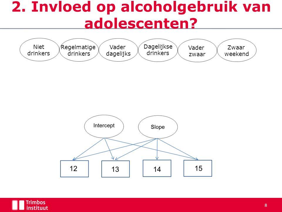 8 2. Invloed op alcoholgebruik van adolescenten.