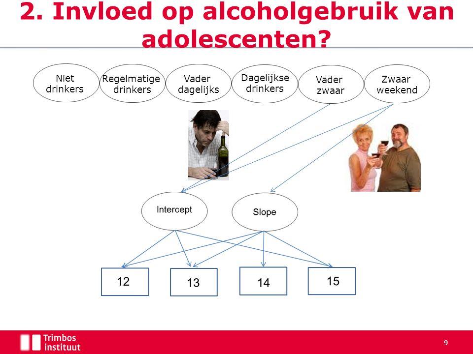 9 2. Invloed op alcoholgebruik van adolescenten.