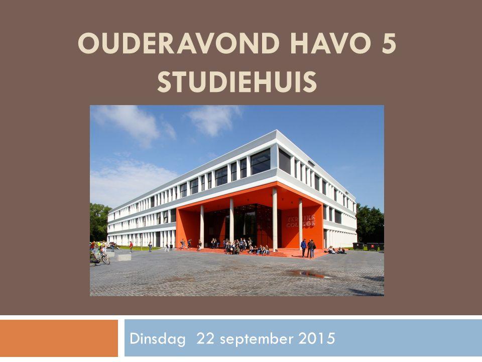 OUDERAVOND HAVO 5 STUDIEHUIS Dinsdag 22 september 2015
