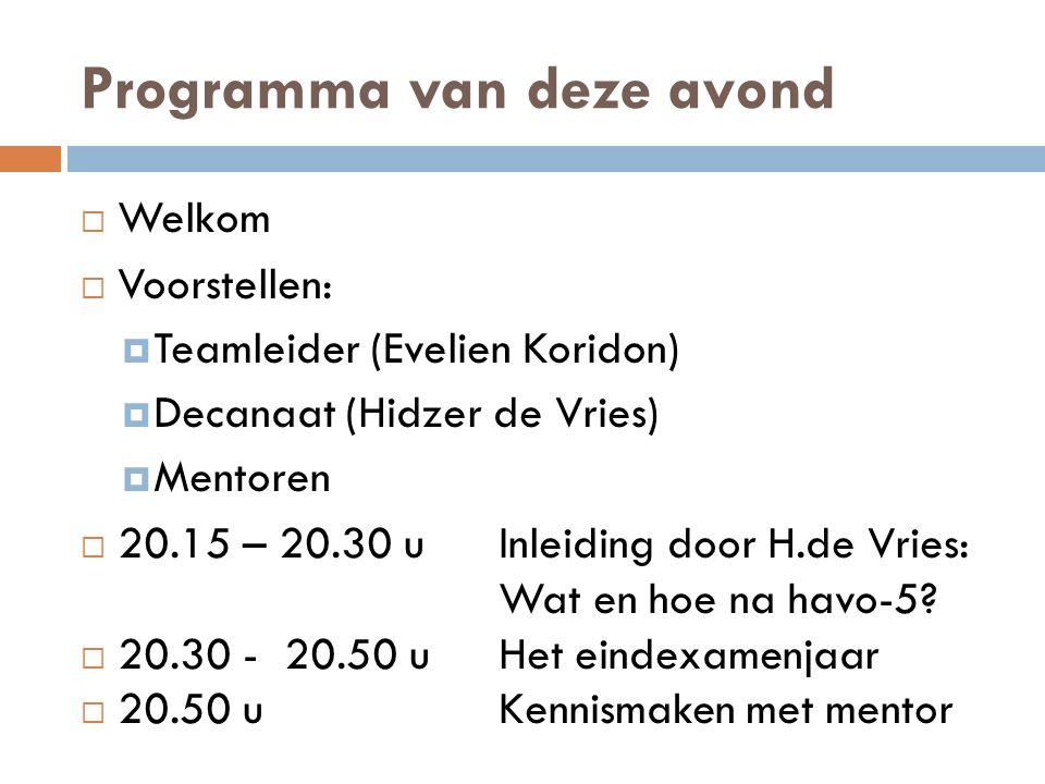 Programma van deze avond  Welkom  Voorstellen:  Teamleider (Evelien Koridon)  Decanaat (Hidzer de Vries)  Mentoren  20.15 – 20.30 uInleiding door H.de Vries: Wat en hoe na havo-5.