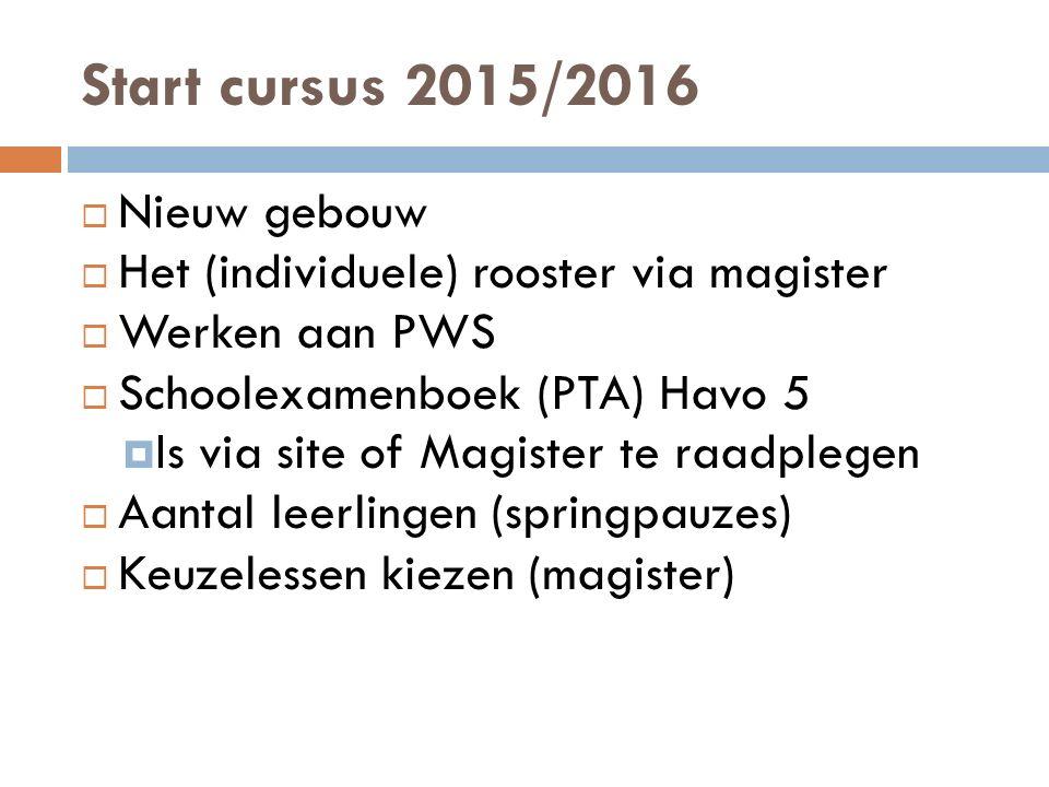 Start cursus 2015/2016  Nieuw gebouw  Het (individuele) rooster via magister  Werken aan PWS  Schoolexamenboek (PTA) Havo 5  Is via site of Magis