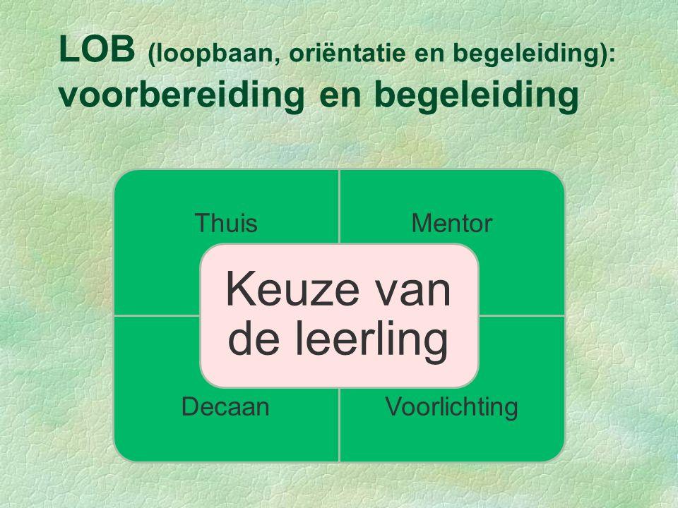LOB (loopbaan, oriëntatie en begeleiding): voorbereiding en begeleiding ThuisMentor DecaanVoorlichting Keuze van de leerling