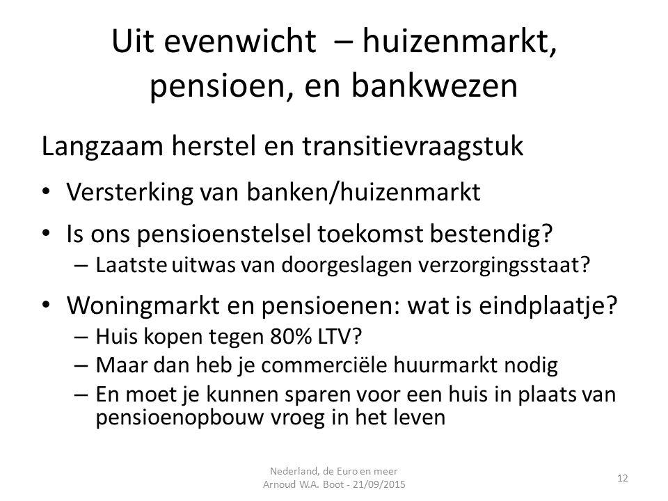 Uit evenwicht – huizenmarkt, pensioen, en bankwezen Langzaam herstel en transitievraagstuk Versterking van banken/huizenmarkt Is ons pensioenstelsel toekomst bestendig.