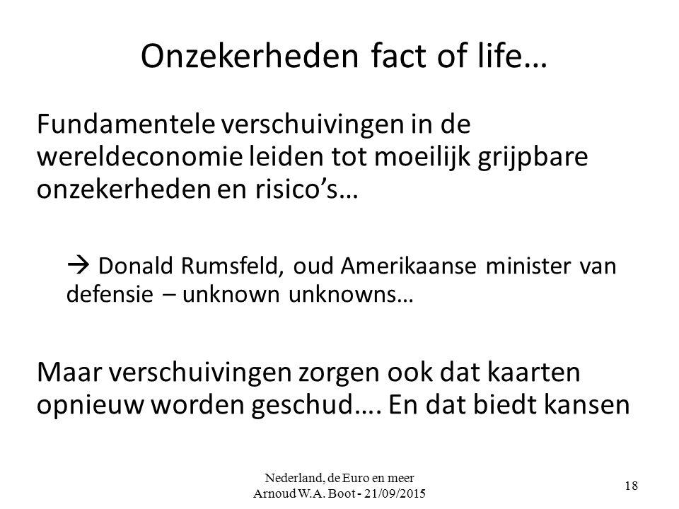 Onzekerheden fact of life… Fundamentele verschuivingen in de wereldeconomie leiden tot moeilijk grijpbare onzekerheden en risico's…  Donald Rumsfeld, oud Amerikaanse minister van defensie – unknown unknowns… Maar verschuivingen zorgen ook dat kaarten opnieuw worden geschud….