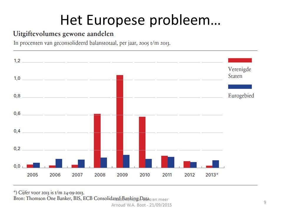 Het Europese probleem… Nederland, de Euro en meer Arnoud W.A. Boot - 21/09/2015 9