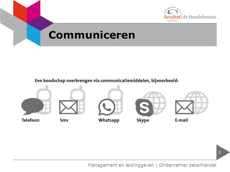 Communiceren 2 Management en leidinggeven | Ondernemer detailhandel