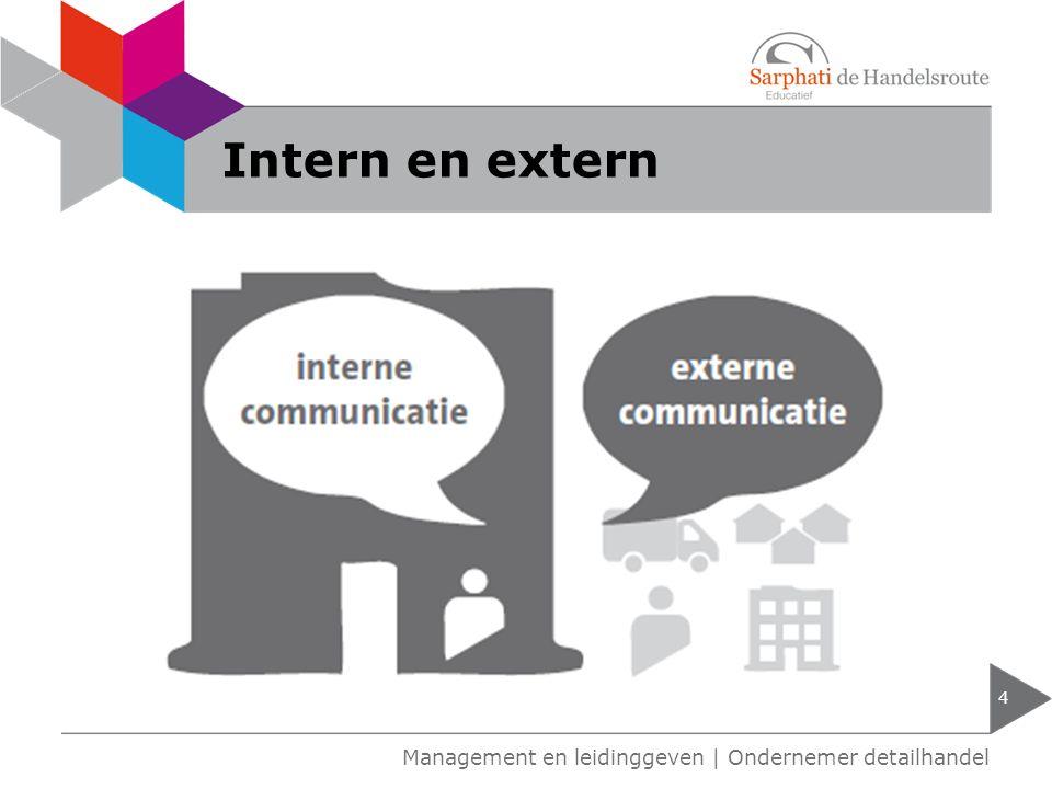Intern en extern 4 Management en leidinggeven | Ondernemer detailhandel