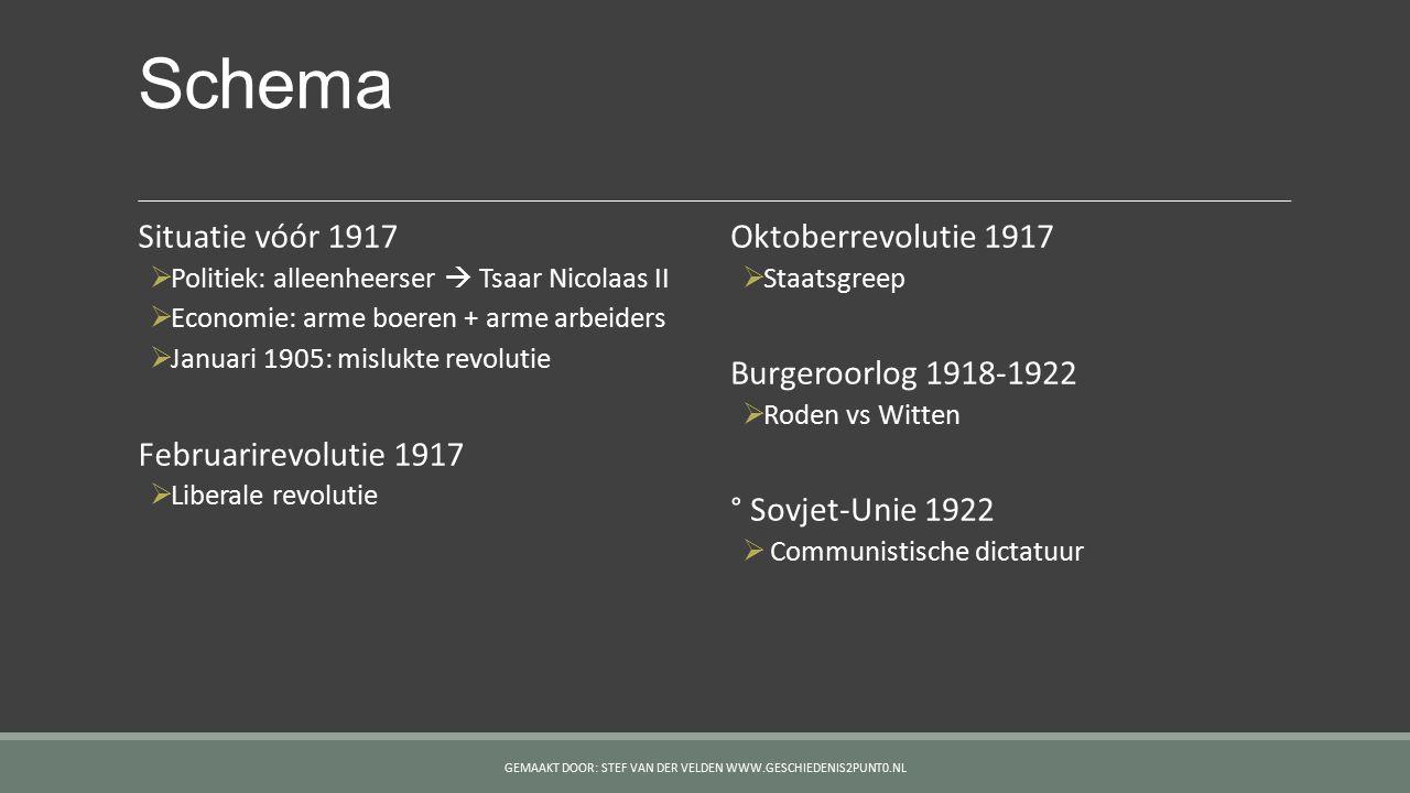 Schema Situatie vóór 1917  Politiek: alleenheerser  Tsaar Nicolaas II  Economie: arme boeren + arme arbeiders  Januari 1905: mislukte revolutie Fe