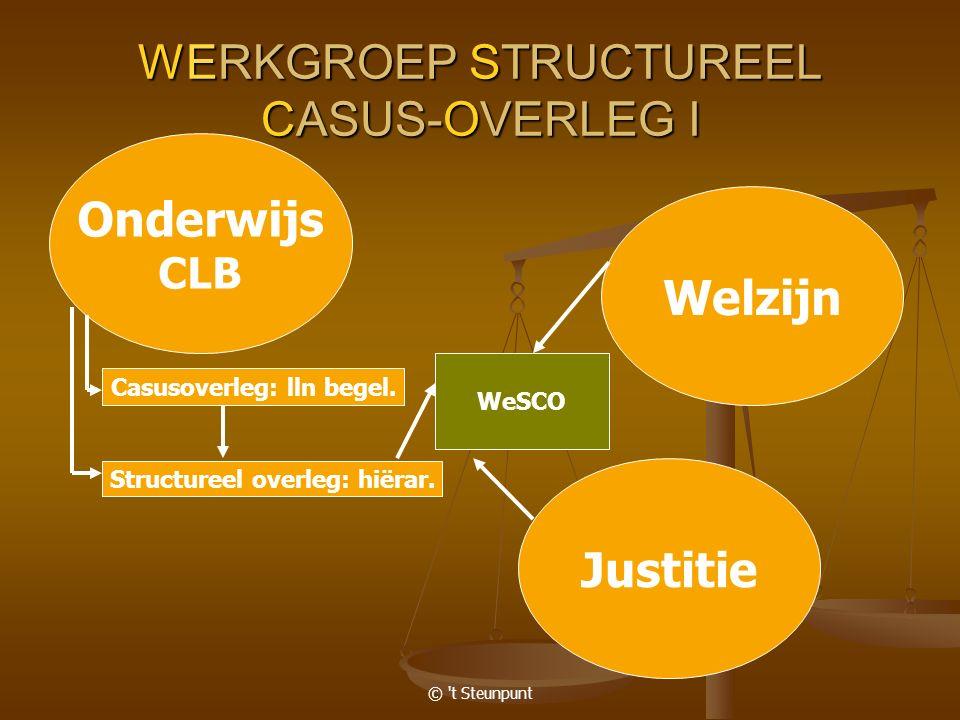 © 't Steunpunt WERKGROEP STRUCTUREEL CASUS-OVERLEG I Onderwijs CLB Welzijn Justitie WeSCO Casusoverleg: lln begel. Structureel overleg: hiërar.