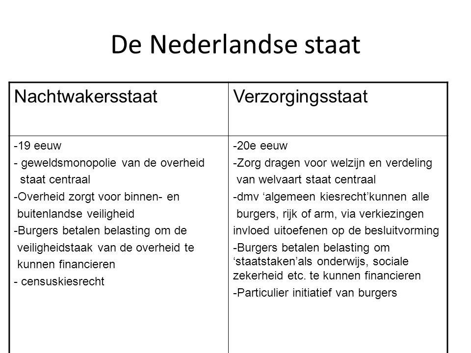 De Nederlandse staat NachtwakersstaatVerzorgingsstaat -19 eeuw - geweldsmonopolie van de overheid staat centraal -Overheid zorgt voor binnen- en buite
