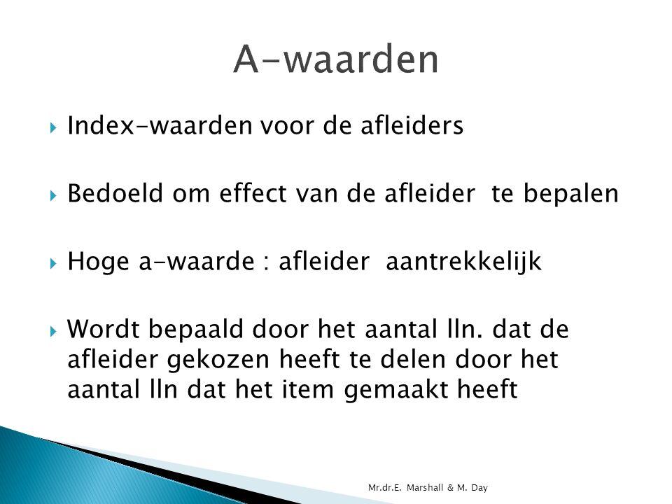  Index-waarden voor de afleiders  Bedoeld om effect van de afleider te bepalen  Hoge a-waarde : afleider aantrekkelijk  Wordt bepaald door het aantal lln.