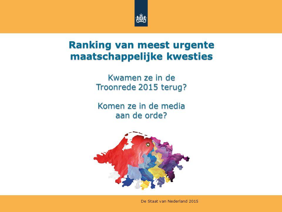 Ranking van meest urgente maatschappelijke kwesties Kwamen ze in de Troonrede 2015 terug? Komen ze in de media aan de orde? De Staat van Nederland 201