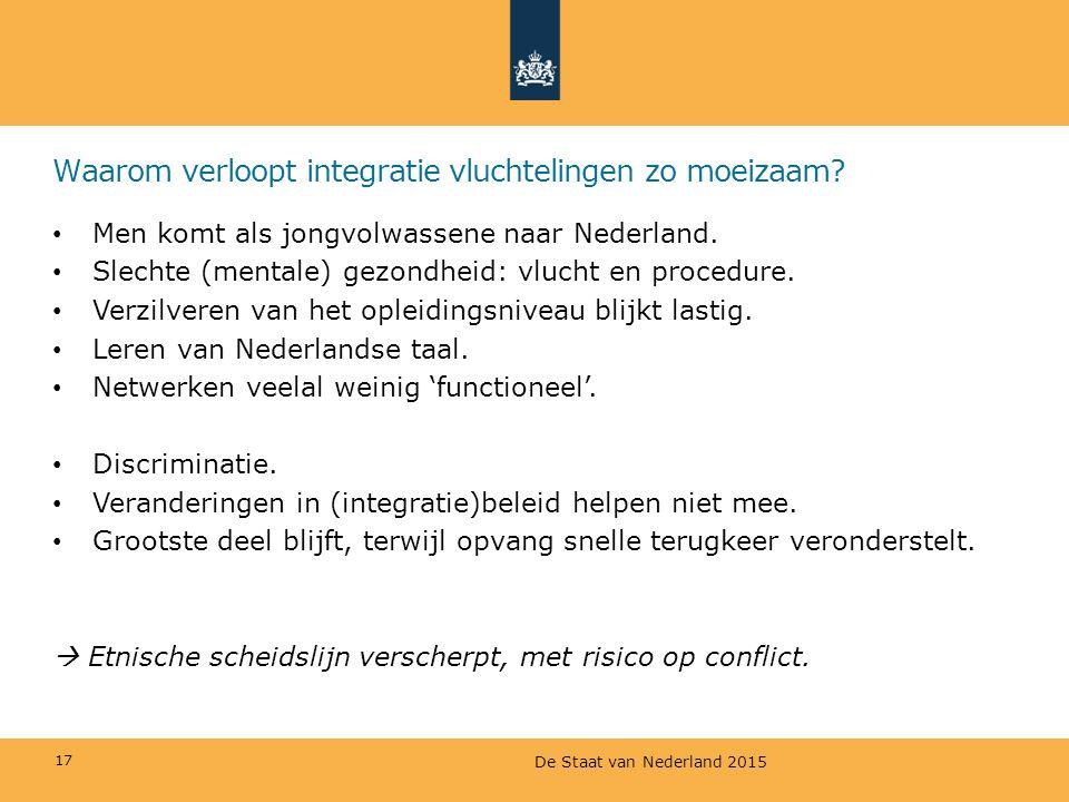 Waarom verloopt integratie vluchtelingen zo moeizaam? Men komt als jongvolwassene naar Nederland. Slechte (mentale) gezondheid: vlucht en procedure. V