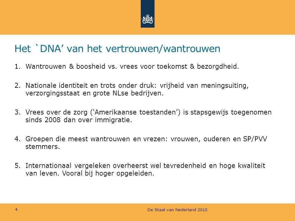 Het `DNA' van het vertrouwen/wantrouwen 1.Wantrouwen & boosheid vs. vrees voor toekomst & bezorgdheid. 2.Nationale identiteit en trots onder druk: vri