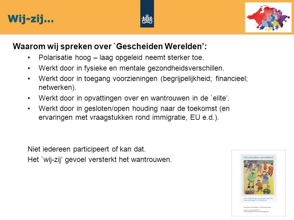 Ranking van meest urgente maatschappelijke kwesties Kwamen ze in de Troonrede 2015 terug.