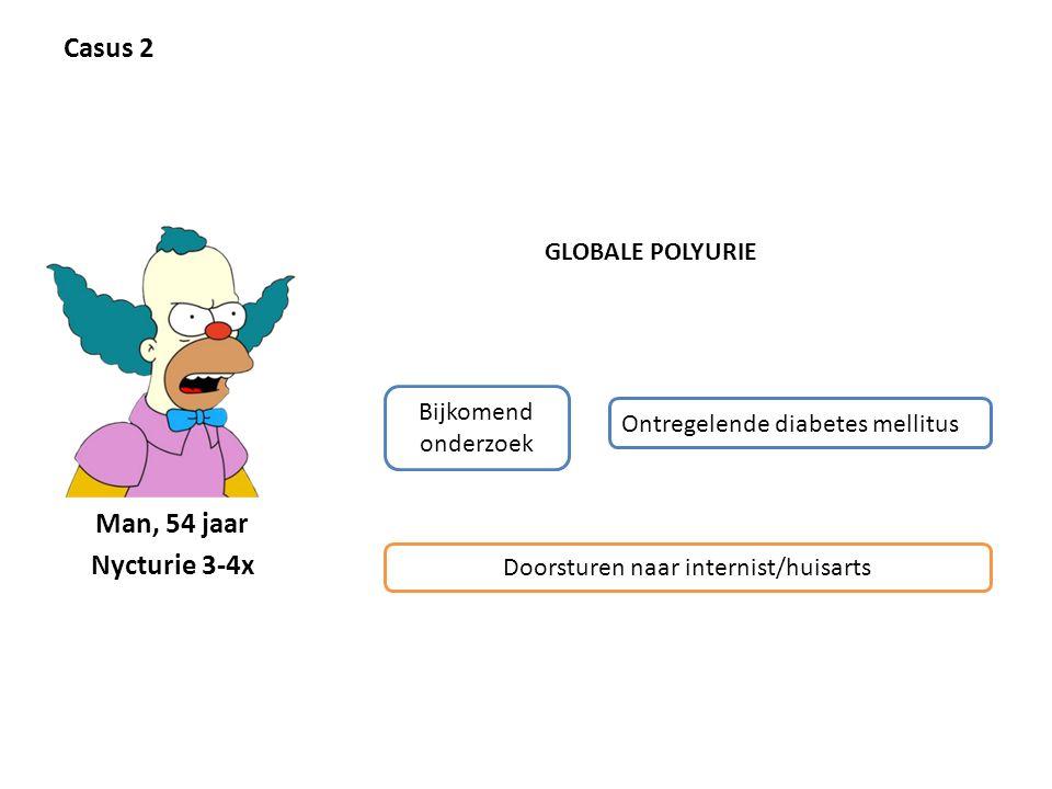 Casus 2 Man, 54 jaar Nycturie 3-4x Bijkomend onderzoek Ontregelende diabetes mellitus Doorsturen naar internist/huisarts GLOBALE POLYURIE