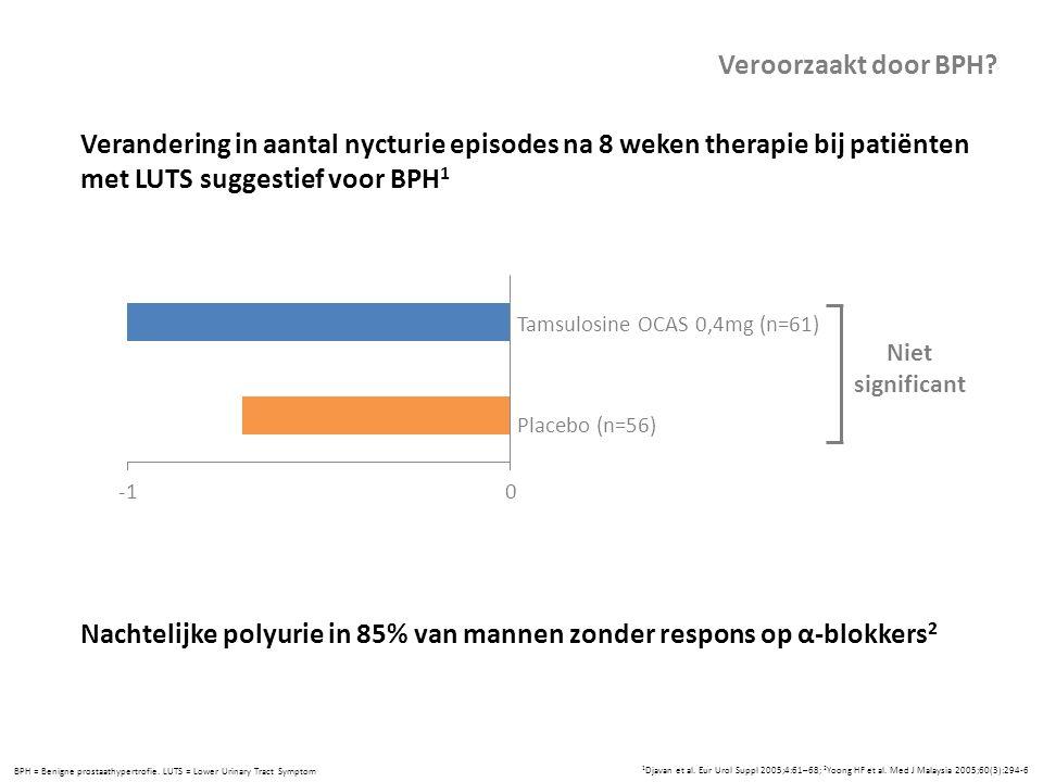 Verandering in aantal nycturie episodes na 8 weken therapie bij patiënten met LUTS suggestief voor BPH 1 Nachtelijke polyurie in 85% van mannen zonder
