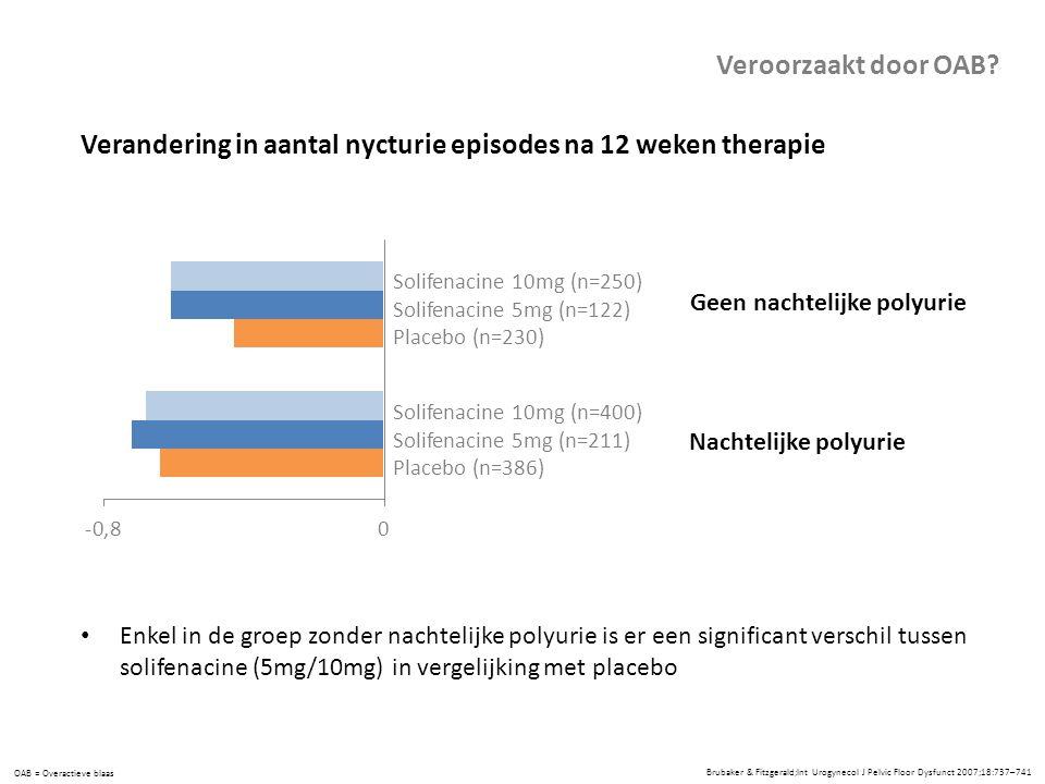 Verandering in aantal nycturie episodes na 12 weken therapie Enkel in de groep zonder nachtelijke polyurie is er een significant verschil tussen solif