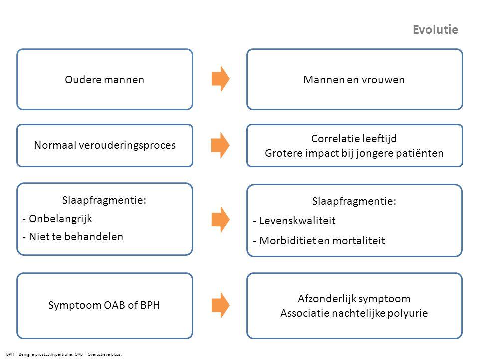 Oudere mannenMannen en vrouwen Normaal verouderingsproces Correlatie leeftijd Grotere impact bij jongere patiënten Slaapfragmentie: - Onbelangrijk - N