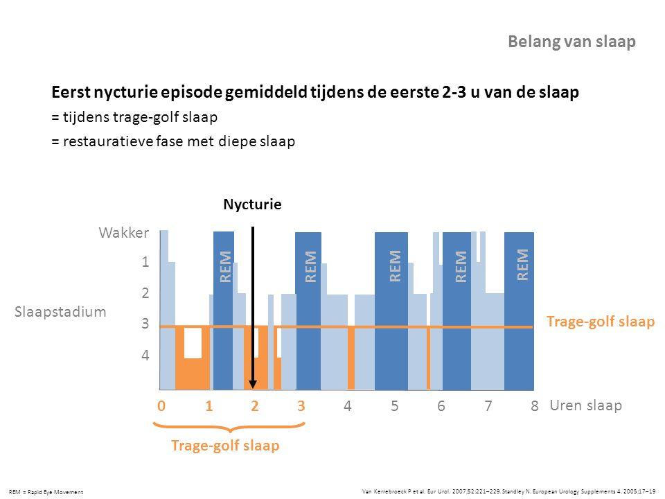 123045678 Uren slaap REM 1 2 3 4 Wakker REM Trage-golf slaap Slaapstadium Van Kerrebroeck P et al. Eur Urol. 2007;52:221–229. Standley N. European Uro