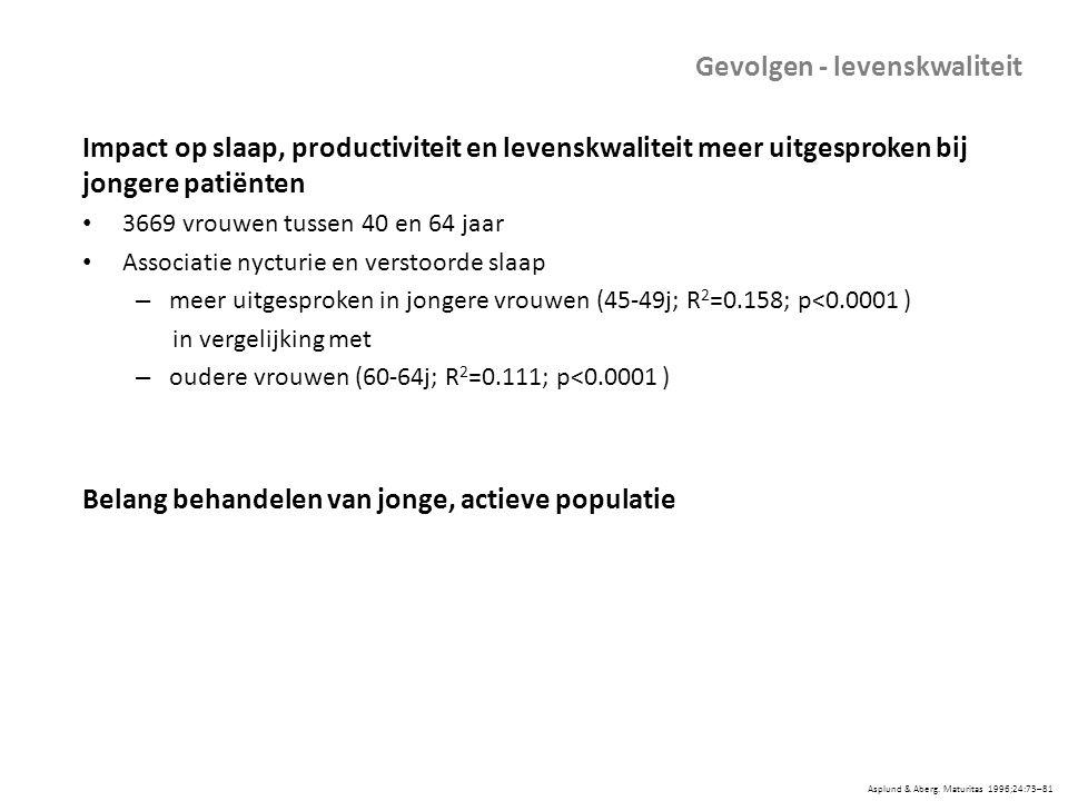 Asplund & Aberg. Maturitas 1996;24:73–81 Impact op slaap, productiviteit en levenskwaliteit meer uitgesproken bij jongere patiënten 3669 vrouwen tusse