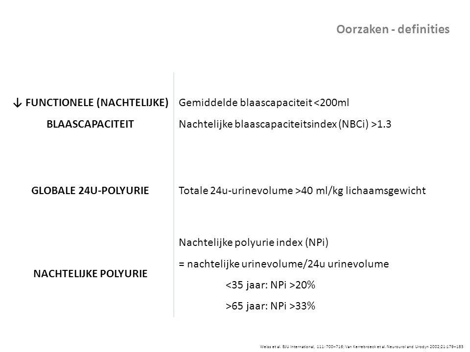 ↓ FUNCTIONELE (NACHTELIJKE) BLAASCAPACITEIT Gemiddelde blaascapaciteit <200ml Nachtelijke blaascapaciteitsindex (NBCi) >1.3 GLOBALE 24U-POLYURIETotale