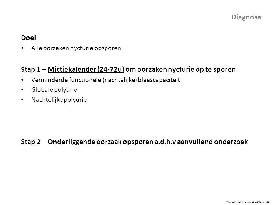 Weiss JP et al. BJU Int 2011; 108: 6 – 21 Diagnose Doel Alle oorzaken nycturie opsporen Stap 1 – Mictiekalender (24-72u) om oorzaken nycturie op te sp