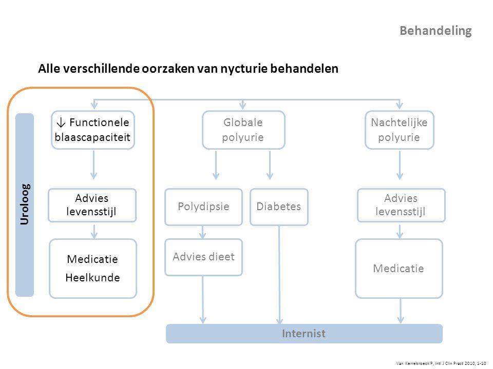 Alle verschillende oorzaken van nycturie behandelen Medicatie Heelkunde Diabetes Uroloog Internist Medicatie Van Kerrebroeck P, Intl J Clin Pract 2010