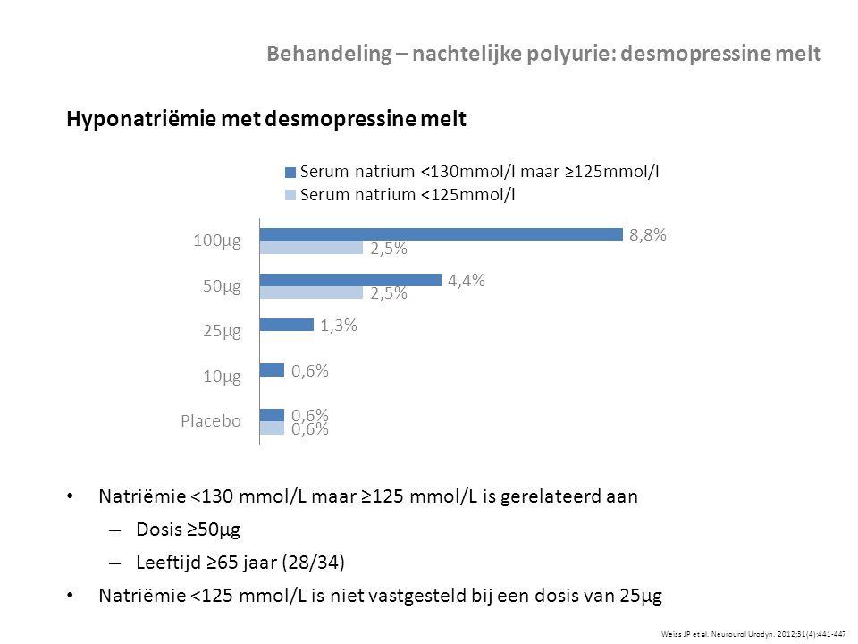 Hyponatriëmie met desmopressine melt Natriëmie <130 mmol/L maar ≥125 mmol/L is gerelateerd aan – Dosis ≥50µg – Leeftijd ≥65 jaar (28/34) Natriëmie <12