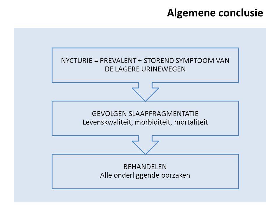 Algemene conclusie BEHANDELEN Alle onderliggende oorzaken GEVOLGEN SLAAPFRAGMENTATIE Levenskwaliteit, morbiditeit, mortaliteit NYCTURIE = PREVALENT +