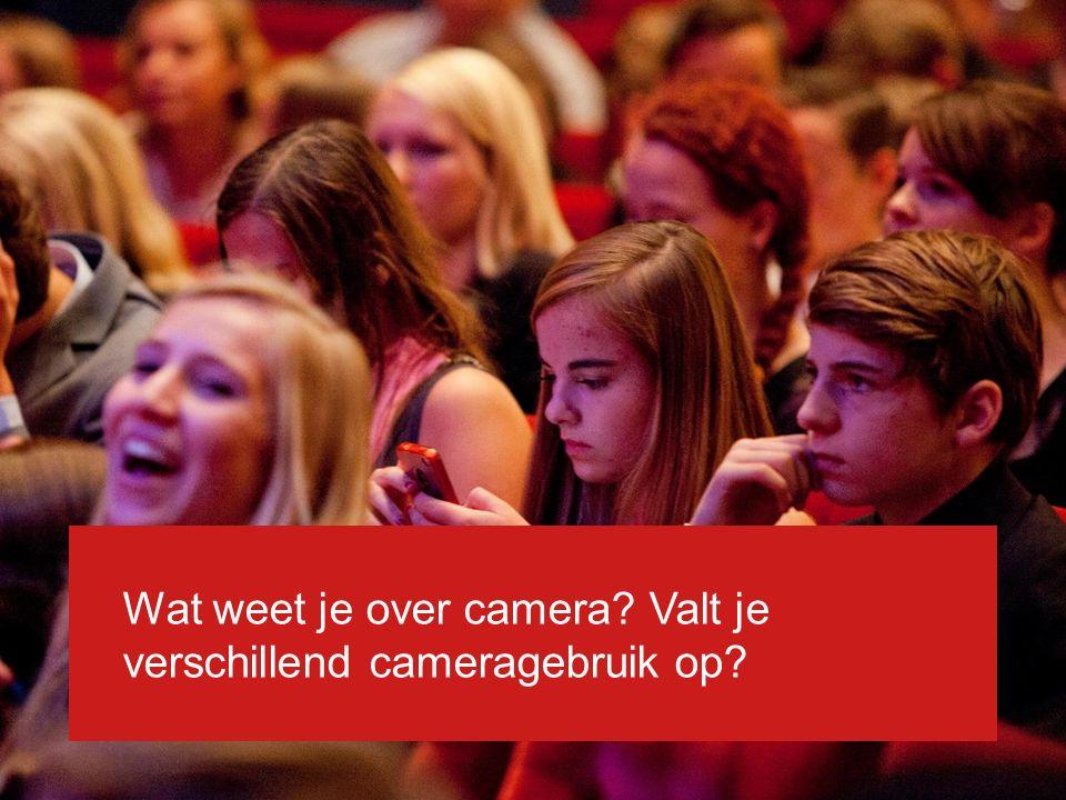 Camera De camera legt vast wat de kijker ziet en hoe dat te zien is.